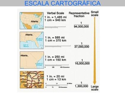 escala-cartogrfica-5-638