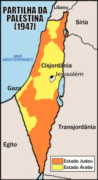 partilha-da-palestina