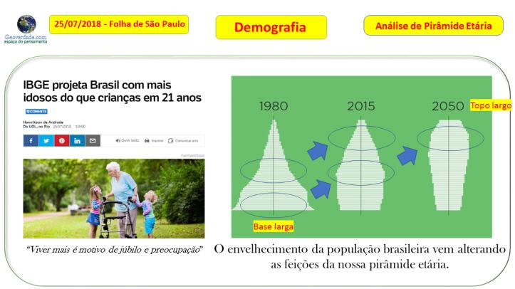 demografai noticia c