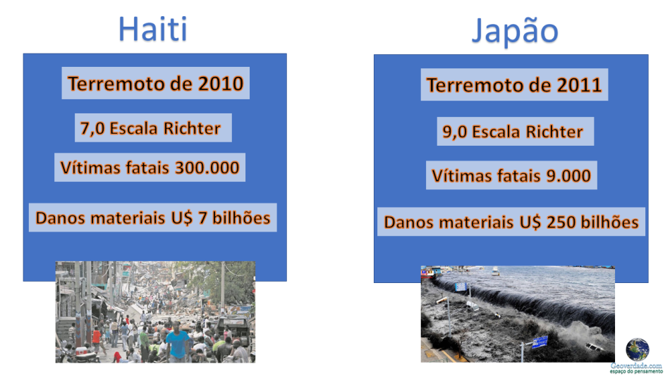 haiti x japão